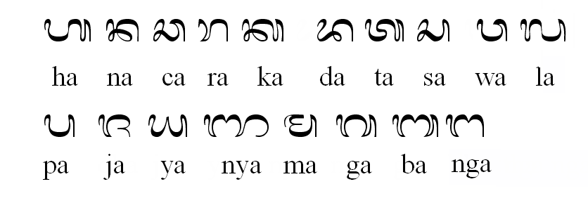 Balinese Language And Letters